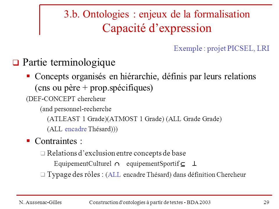 3.b. Ontologies : enjeux de la formalisation Capacité d'expression