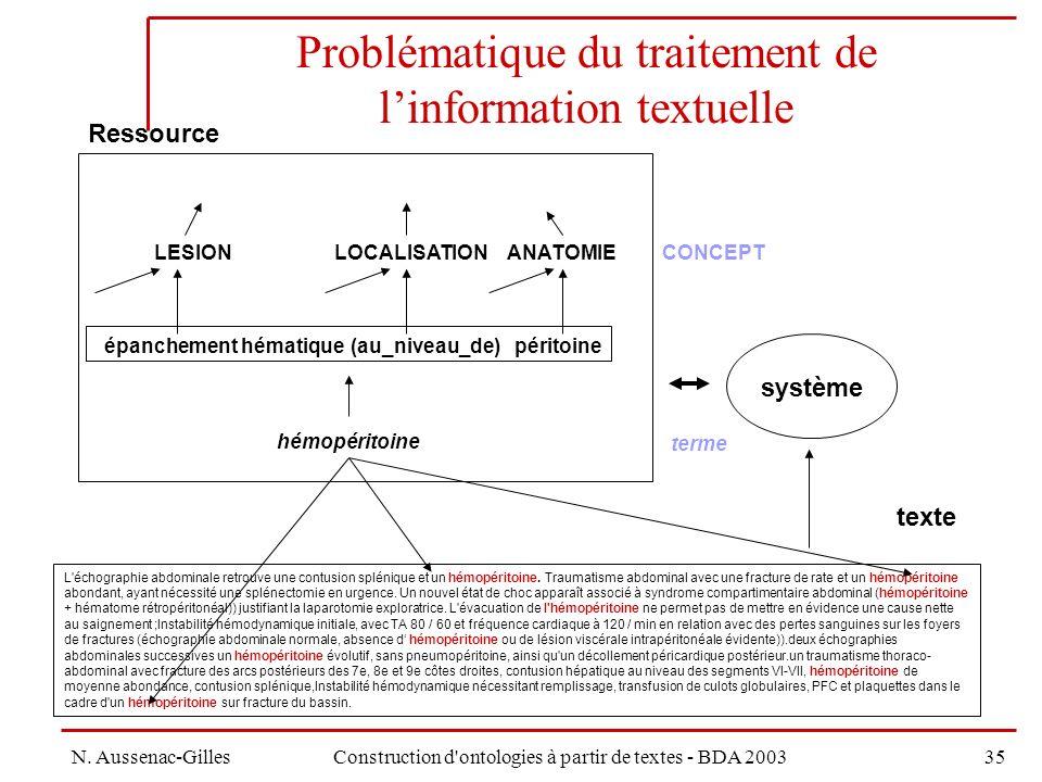 Problématique du traitement de l'information textuelle