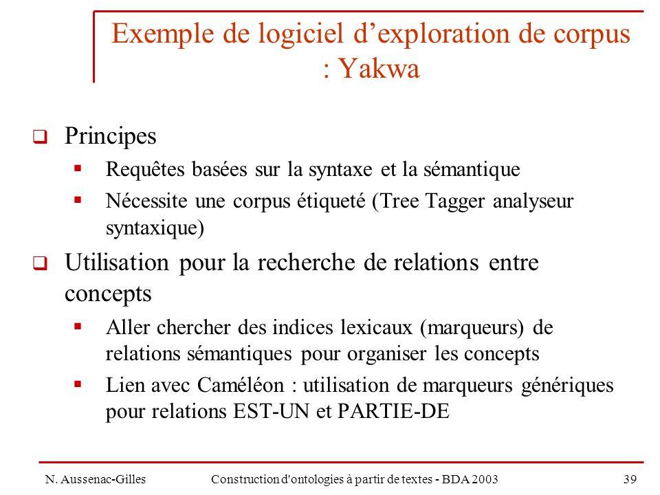 Exemple de logiciel d'exploration de corpus : Yakwa
