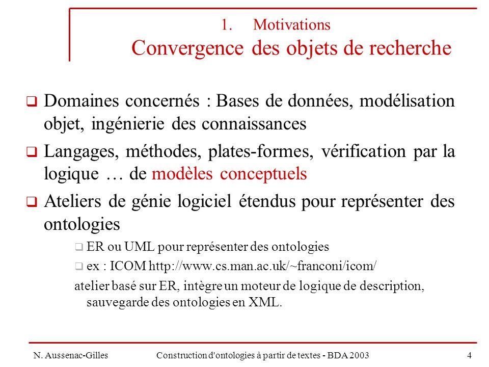 Motivations Convergence des objets de recherche