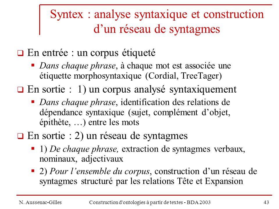 Syntex : analyse syntaxique et construction d'un réseau de syntagmes