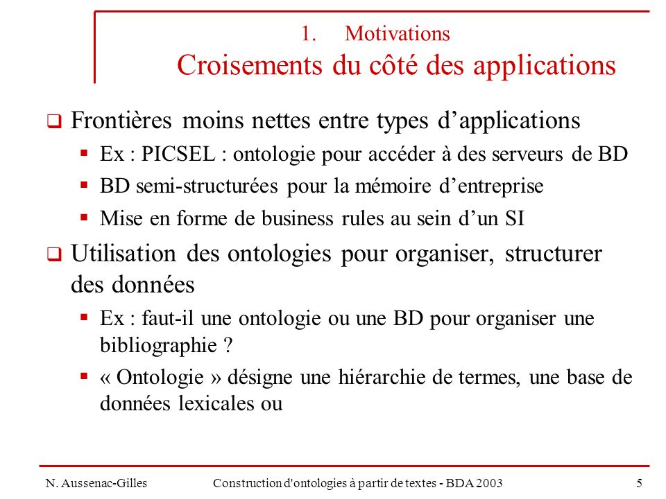 Motivations Croisements du côté des applications