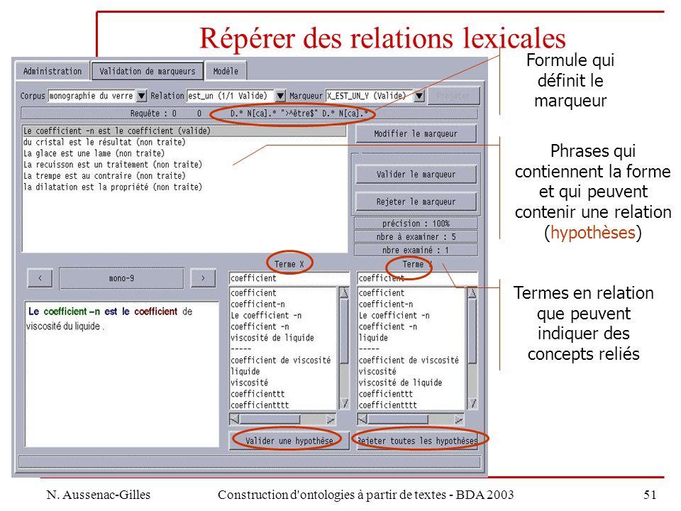 Répérer des relations lexicales
