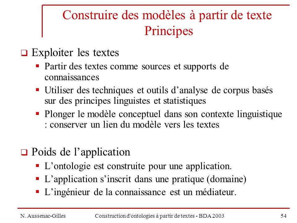 Construire des modèles à partir de texte Principes
