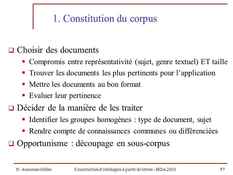 1. Constitution du corpus