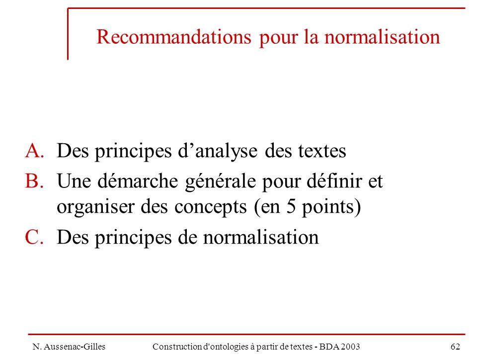 Recommandations pour la normalisation