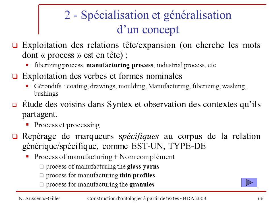 2 - Spécialisation et généralisation d'un concept