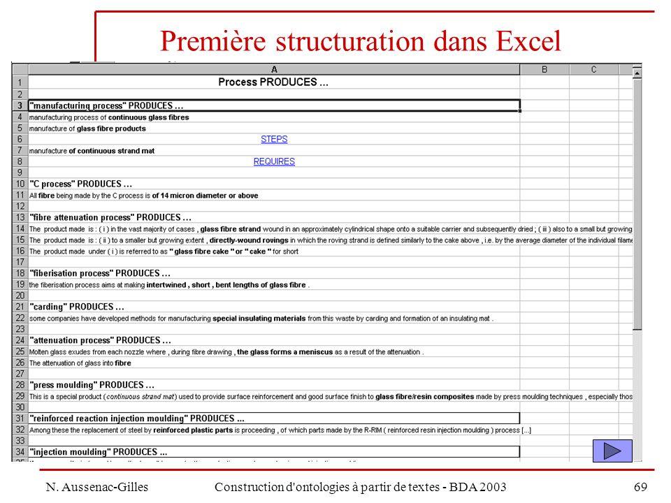 Première structuration dans Excel