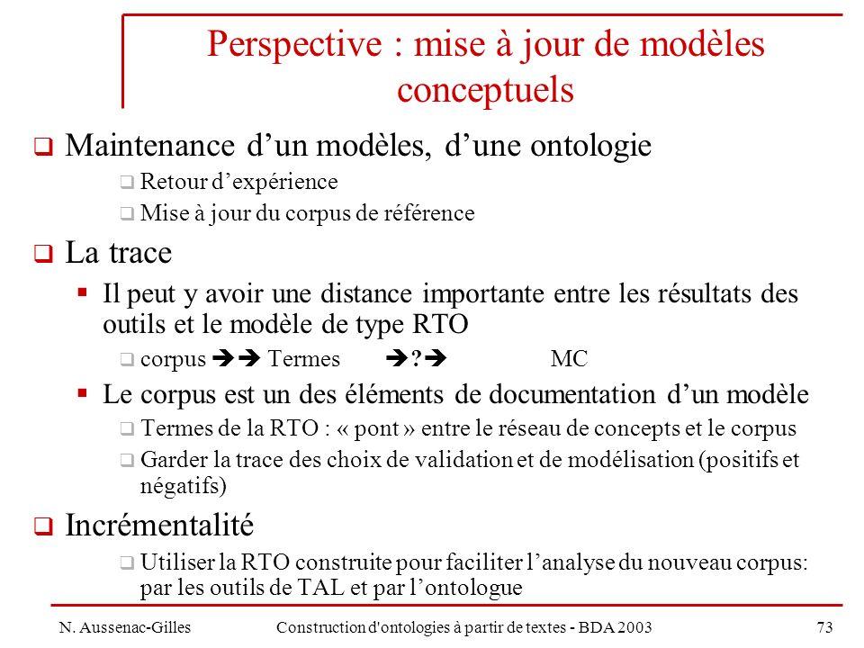 Perspective : mise à jour de modèles conceptuels