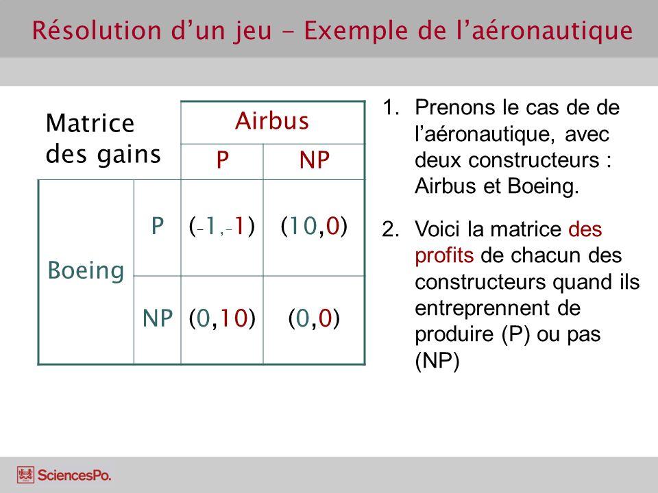 Résolution d'un jeu - Exemple de l'aéronautique