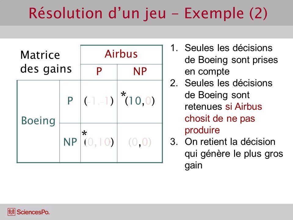 Résolution d'un jeu - Exemple (2)