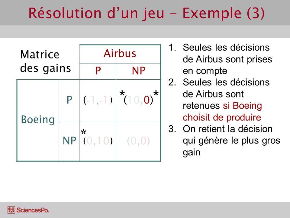 Résolution d'un jeu - Exemple (3)