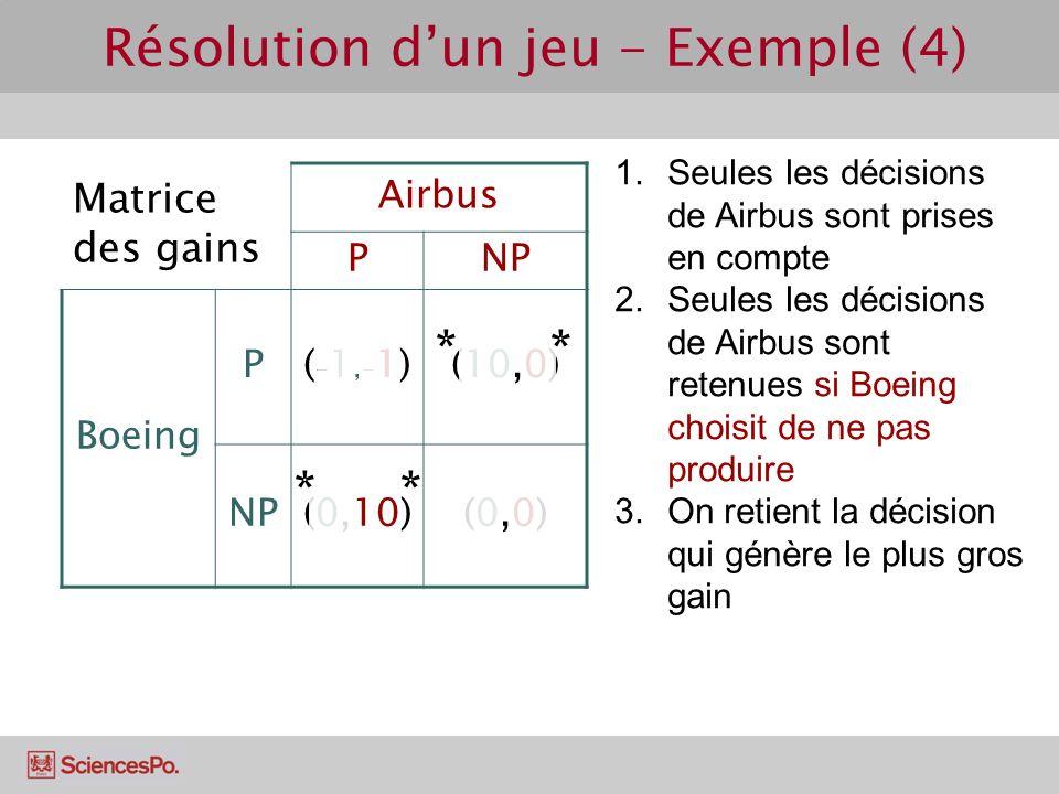 Résolution d'un jeu - Exemple (4)