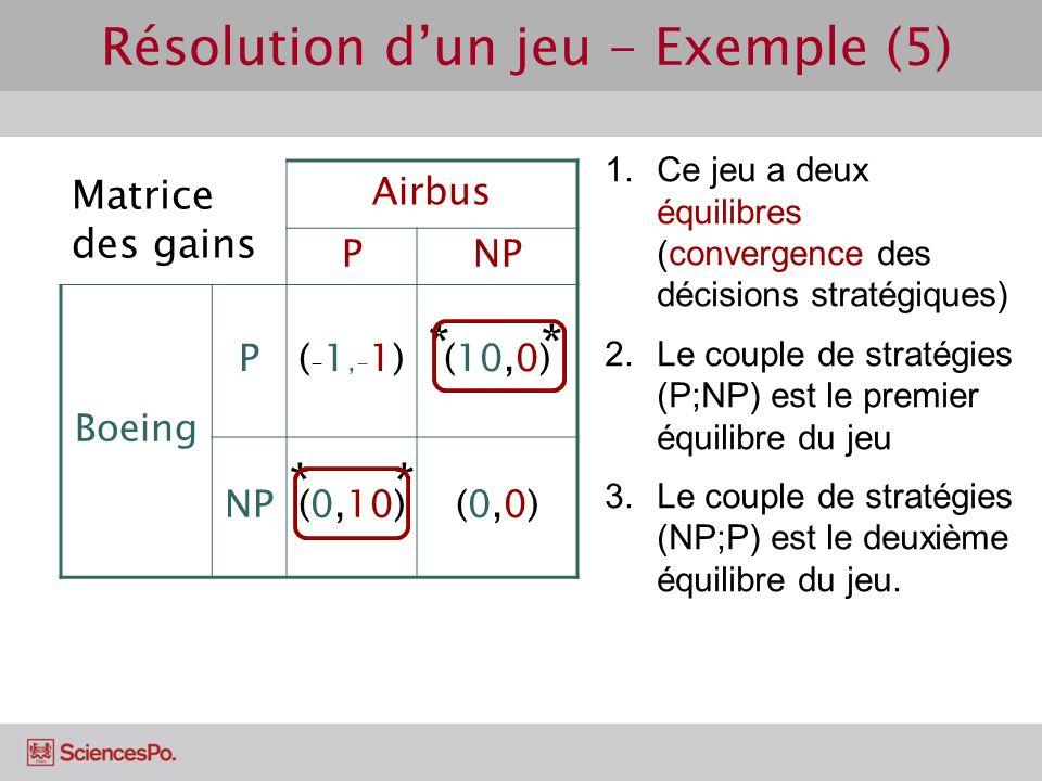 Résolution d'un jeu - Exemple (5)
