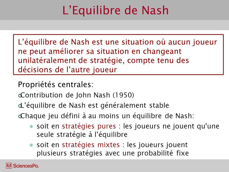 L'Equilibre de Nash