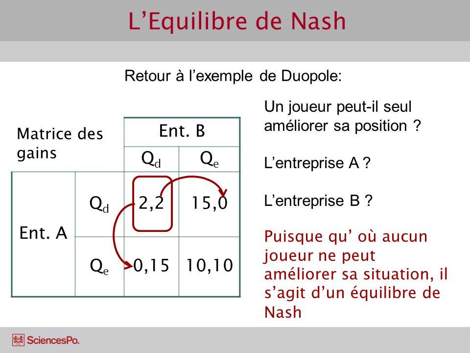 Retour à l'exemple de Duopole: