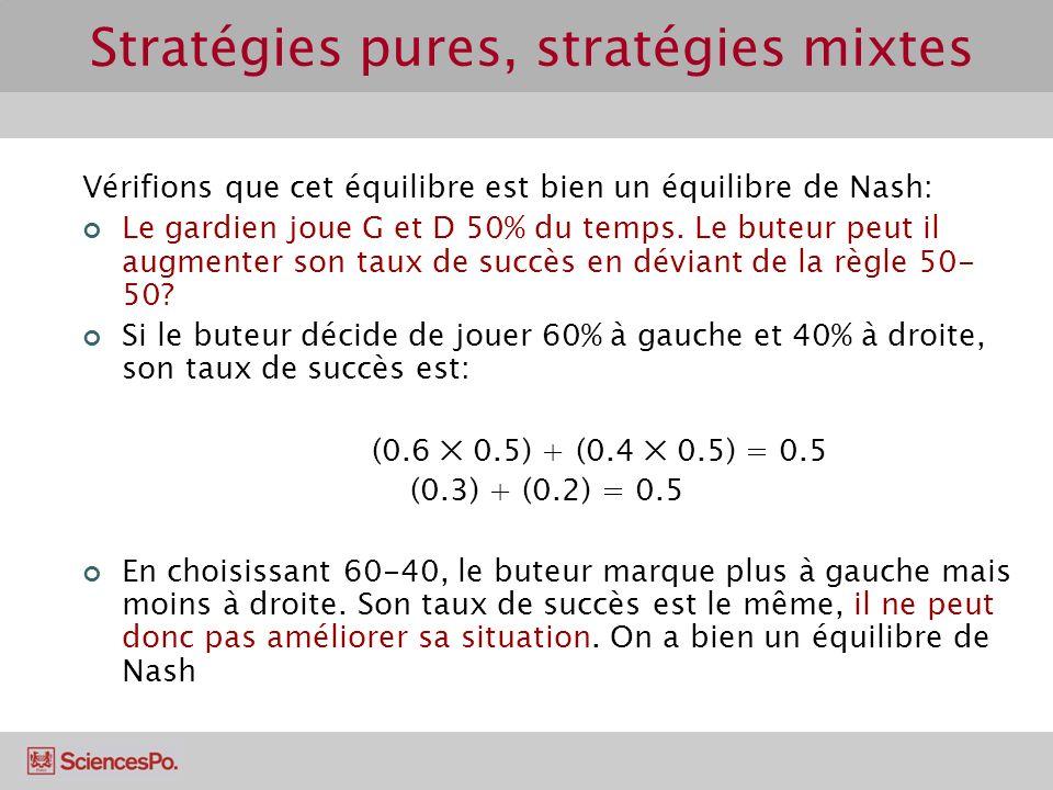 Stratégies pures, stratégies mixtes