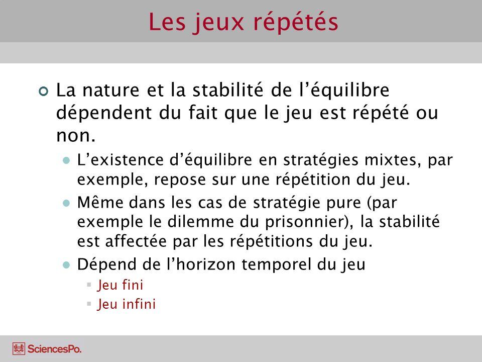 Les jeux répétés La nature et la stabilité de l'équilibre dépendent du fait que le jeu est répété ou non.