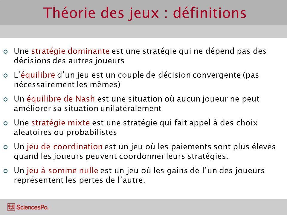 Théorie des jeux : définitions