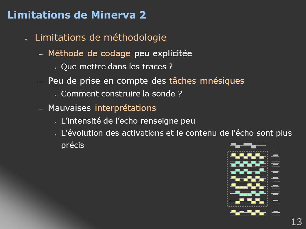 Limitations de Minerva 2