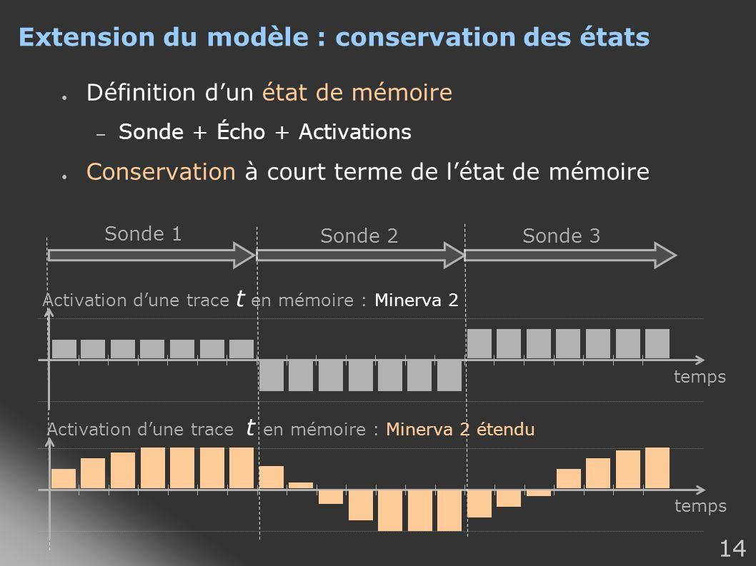 Extension du modèle : conservation des états