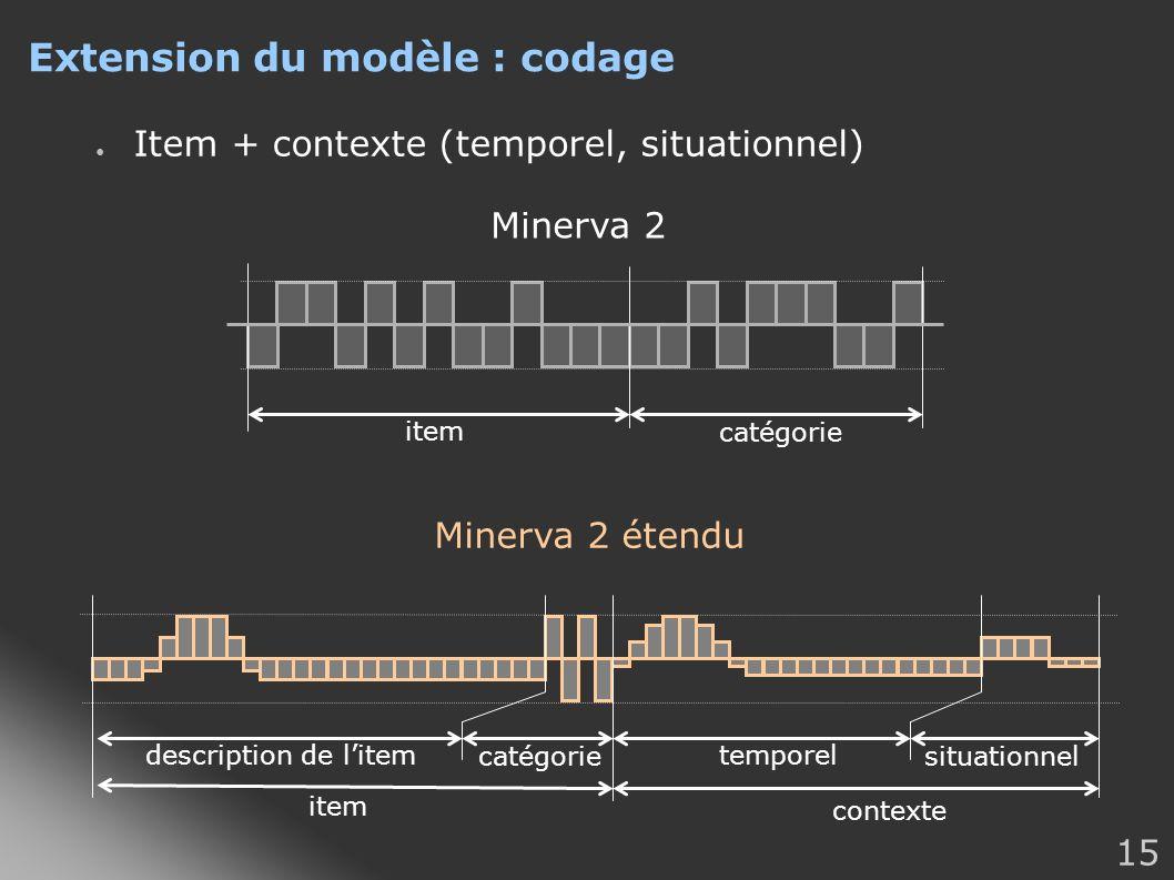 Extension du modèle : codage