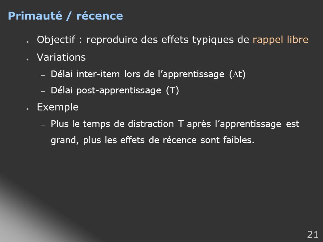 Primauté / récence Objectif : reproduire des effets typiques de rappel libre. Variations. Délai inter-item lors de l'apprentissage (t)