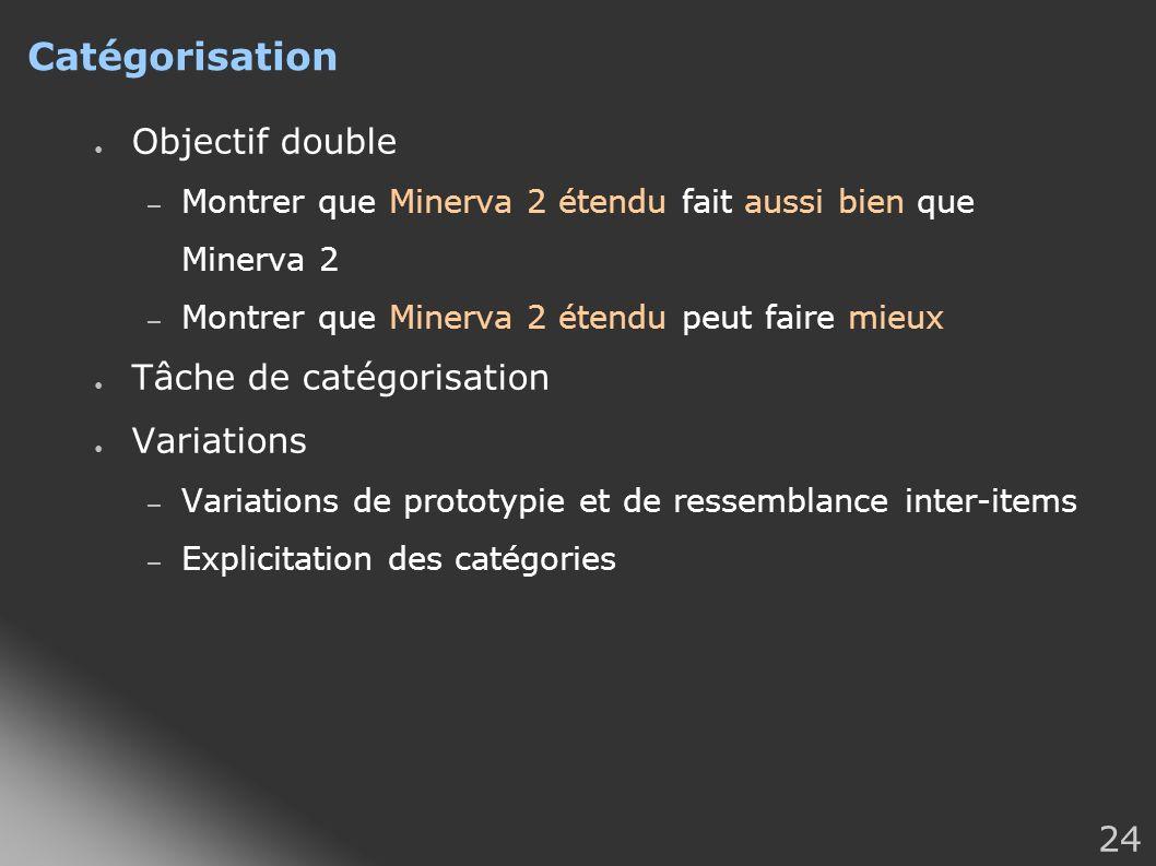 Catégorisation Objectif double Tâche de catégorisation Variations
