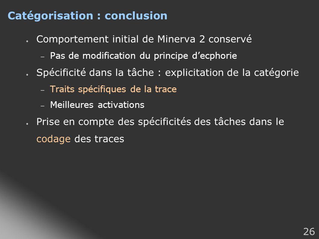 Catégorisation : conclusion