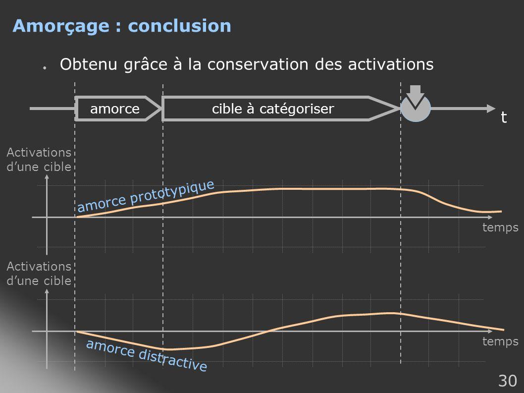 Amorçage : conclusion Obtenu grâce à la conservation des activations t