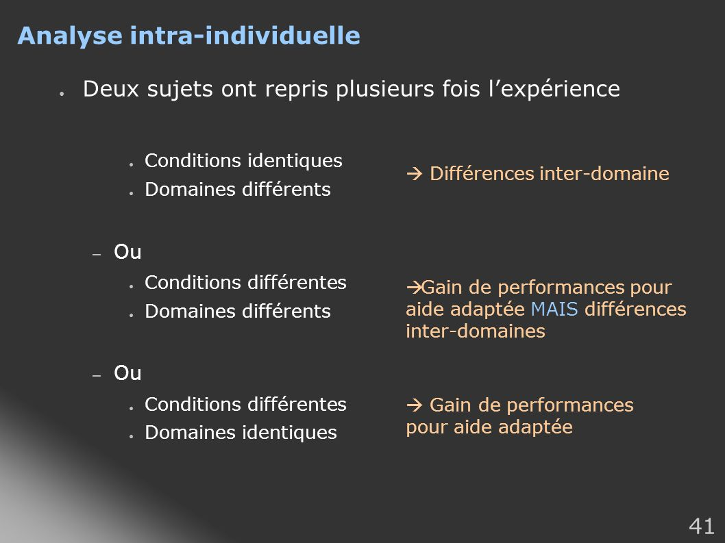 Analyse intra-individuelle