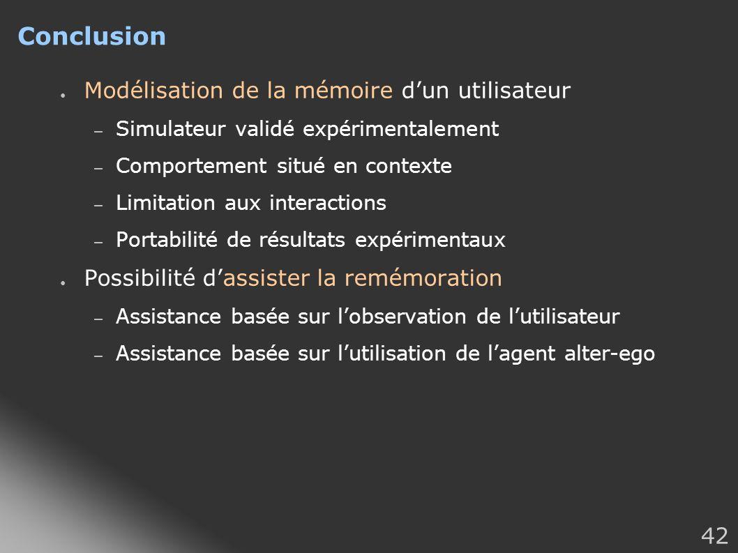 Conclusion Modélisation de la mémoire d'un utilisateur