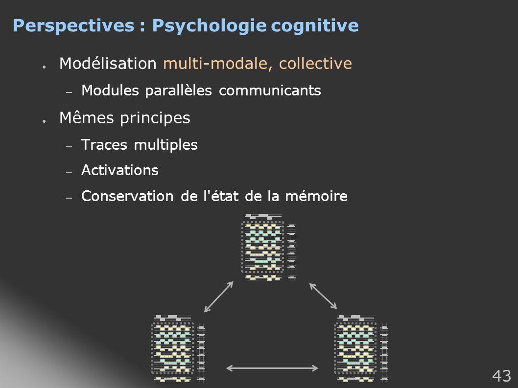 Perspectives : Psychologie cognitive