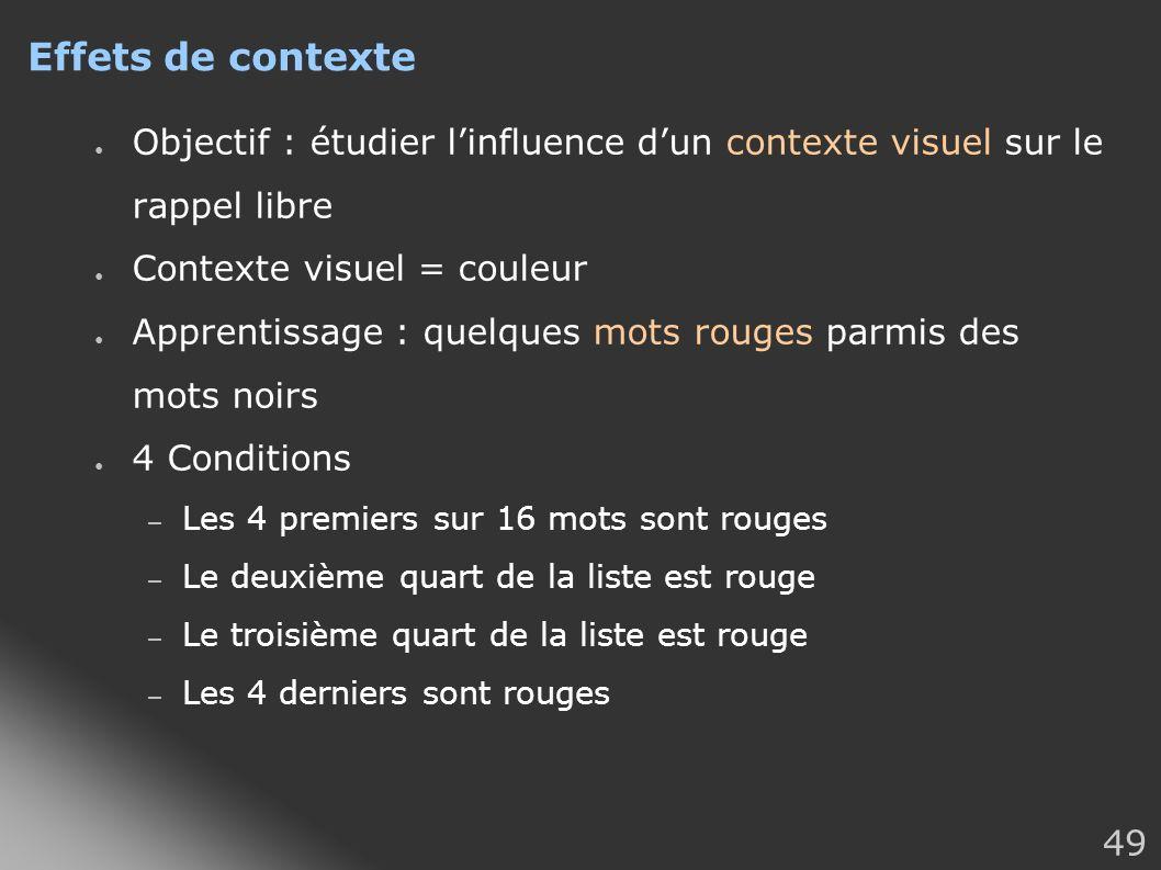 Effets de contexte Objectif : étudier l'influence d'un contexte visuel sur le rappel libre. Contexte visuel = couleur.
