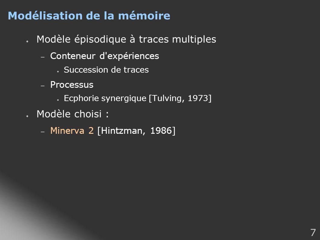 Modélisation de la mémoire