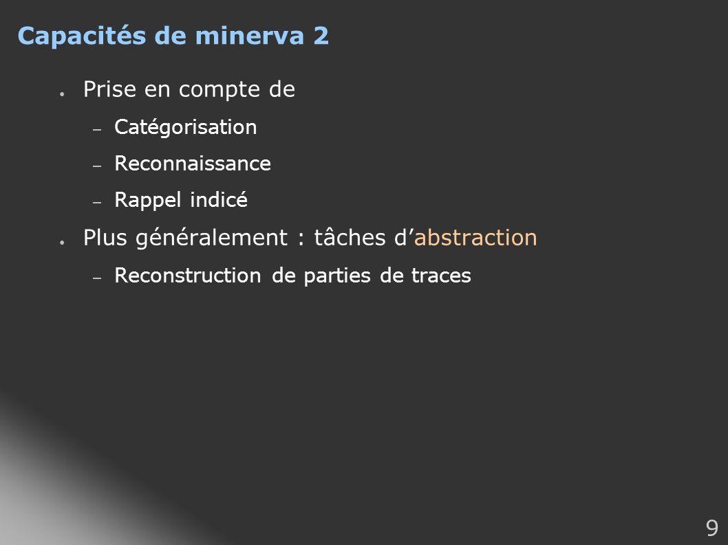 Capacités de minerva 2 Prise en compte de