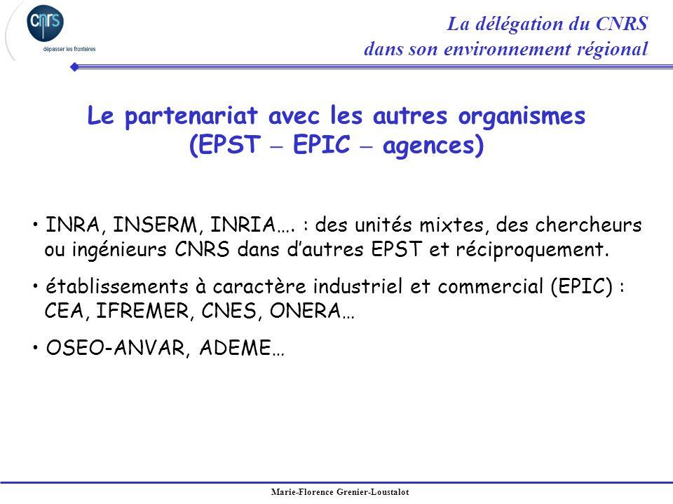 Le partenariat avec les autres organismes (EPST – EPIC – agences)