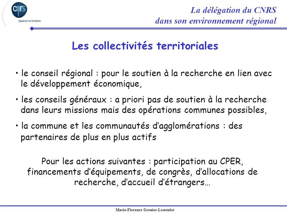 Les collectivités territoriales
