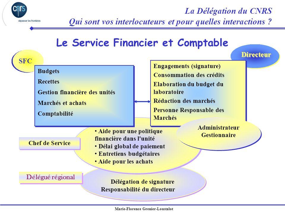 Le Service Financier et Comptable