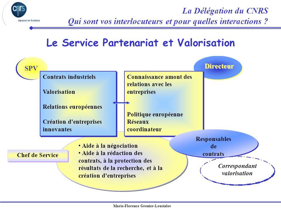 Le Service Partenariat et Valorisation