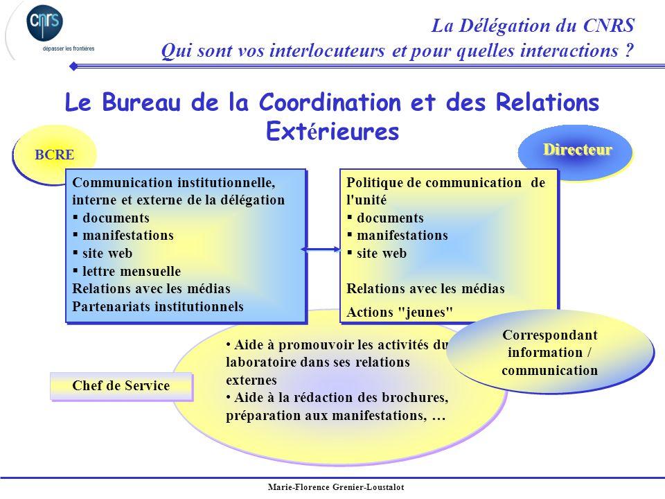 Le Bureau de la Coordination et des Relations Extérieures