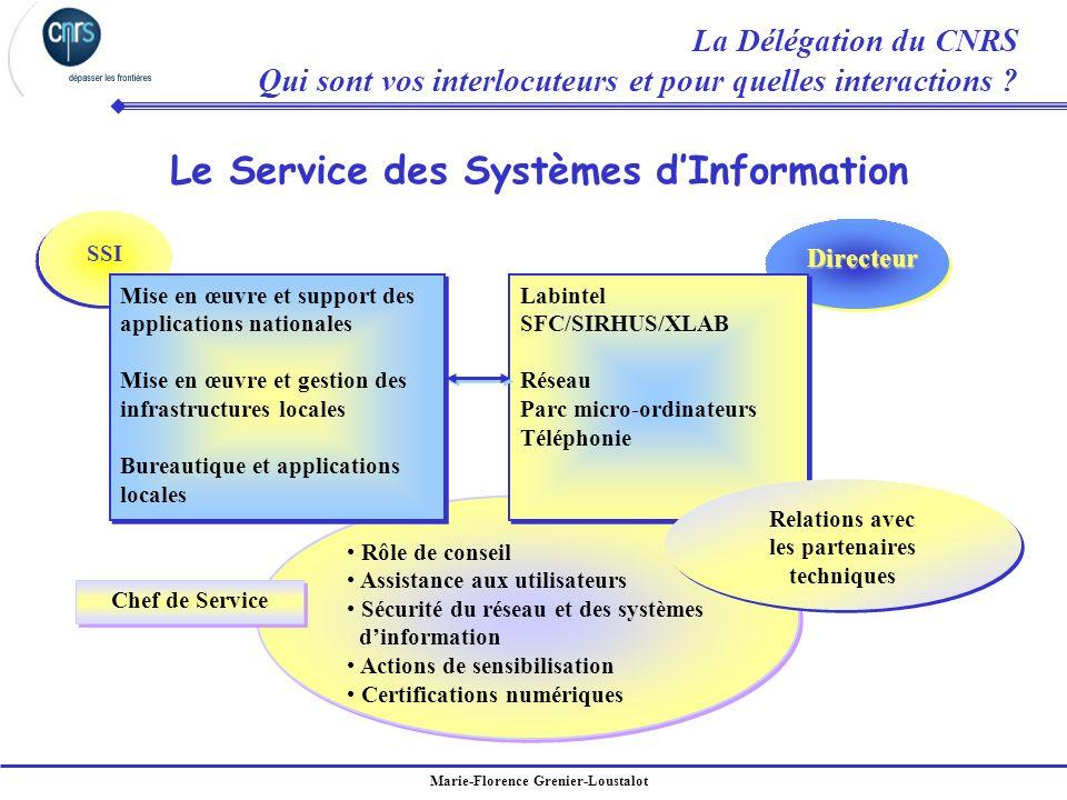 Le Service des Systèmes d'Information