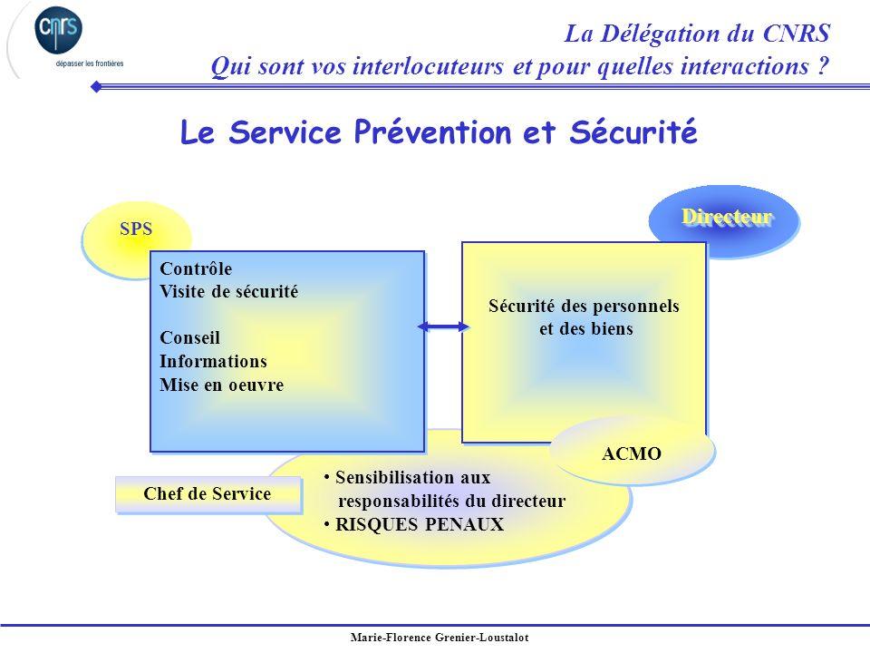 Le Service Prévention et Sécurité