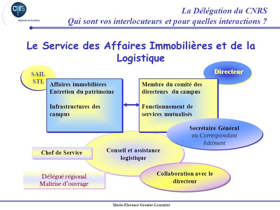 Le Service des Affaires Immobilières et de la Logistique