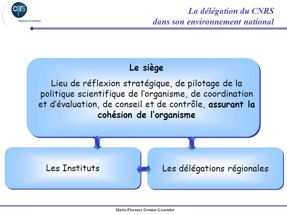 Les délégations régionales