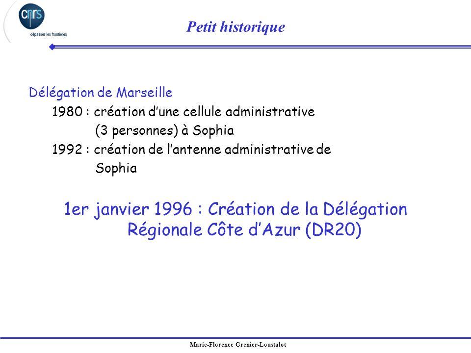 Petit historique Délégation de Marseille. 1980 : création d'une cellule administrative. (3 personnes) à Sophia.