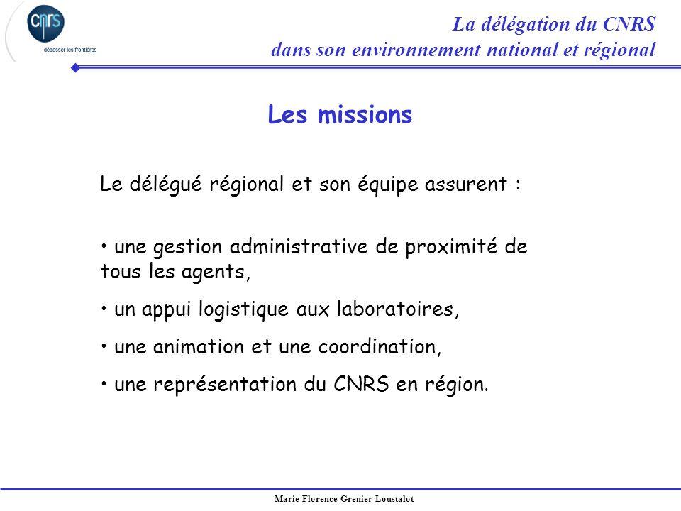 Les missions La délégation du CNRS