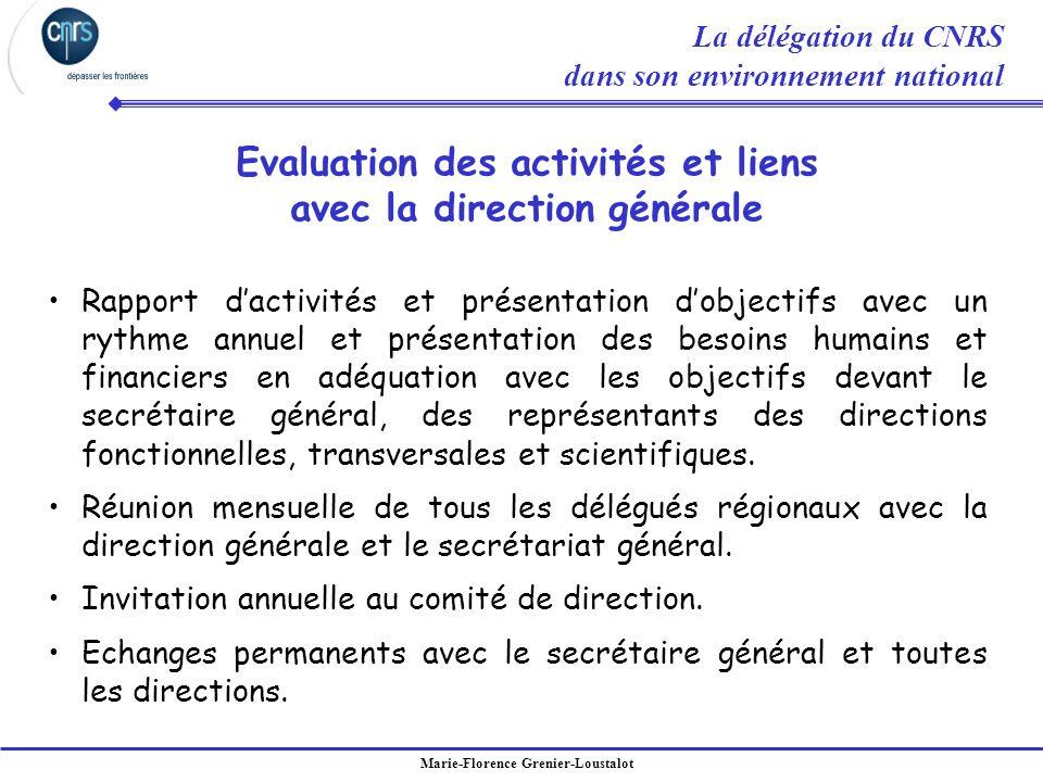 Evaluation des activités et liens avec la direction générale