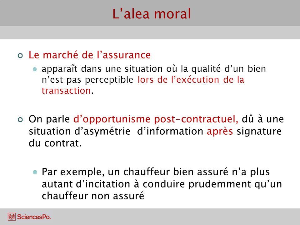 L'alea moral Le marché de l'assurance
