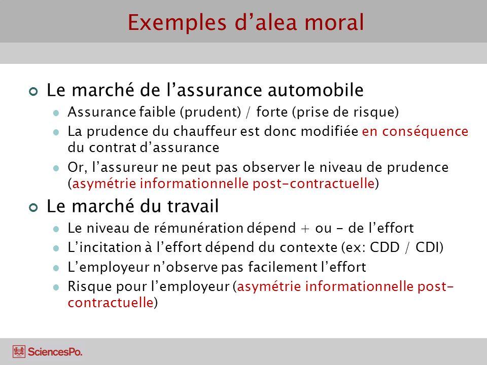 Exemples d'alea moral Le marché de l'assurance automobile